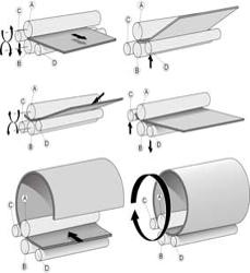 Hình ảnh mô phỏng về máy lốc tôn MCA