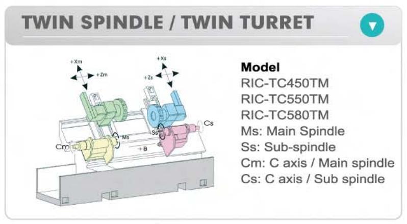 ric-tc450TM1