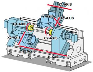 1. Máy trung tâm gia công tiện PUMA TT2500SY